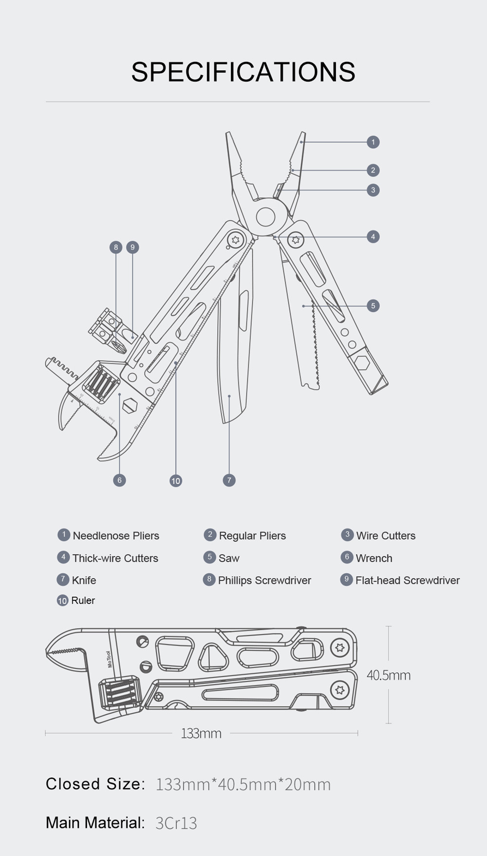 Nextool  Pro 10 in 1 Multi-Function Wrench Multitools From Xiaomi Youpin