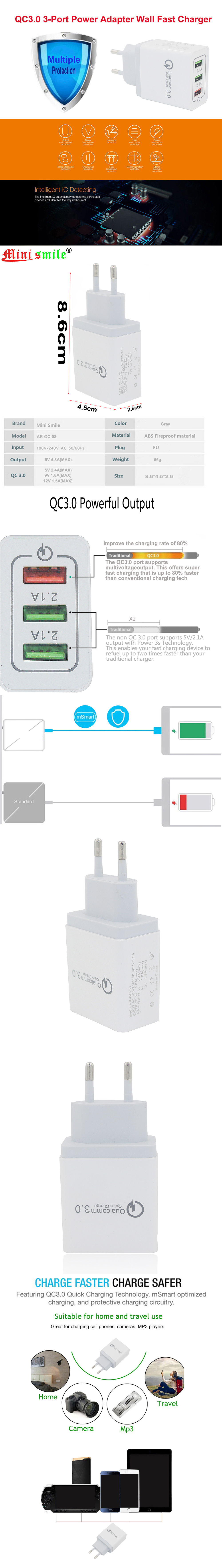 Minismile Qualcomm Quick Charge 3.0 3-Port Power Adapter Wall Fast Charger