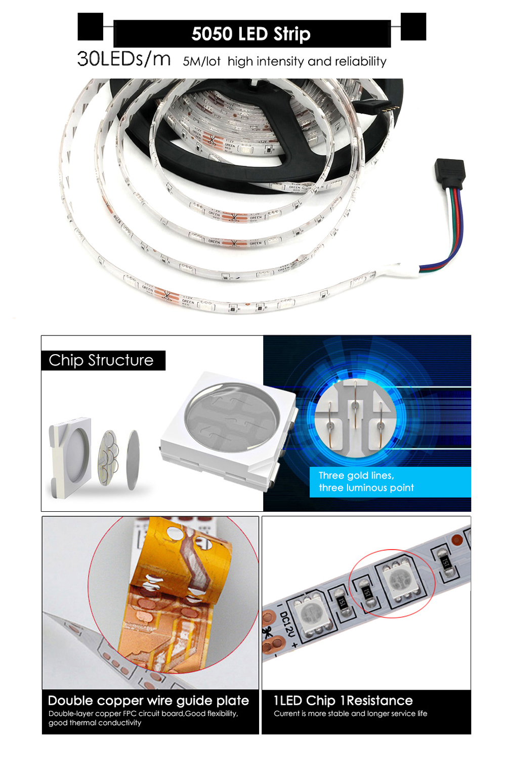 ZDM 2PCS 150 x 5050 RGB Waterproof LED Strip Light 44Key IR Remote Controller12V 6A Power Supply AC100-240V
