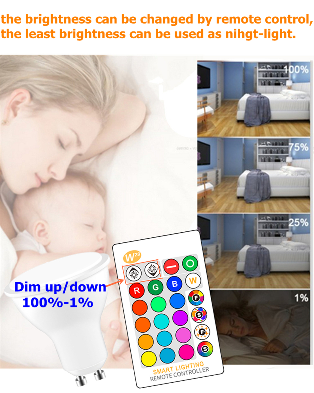OMTO 5W RGBW LED Bulb GU10 Color Changing Atmosphere Lighting LED Lamp