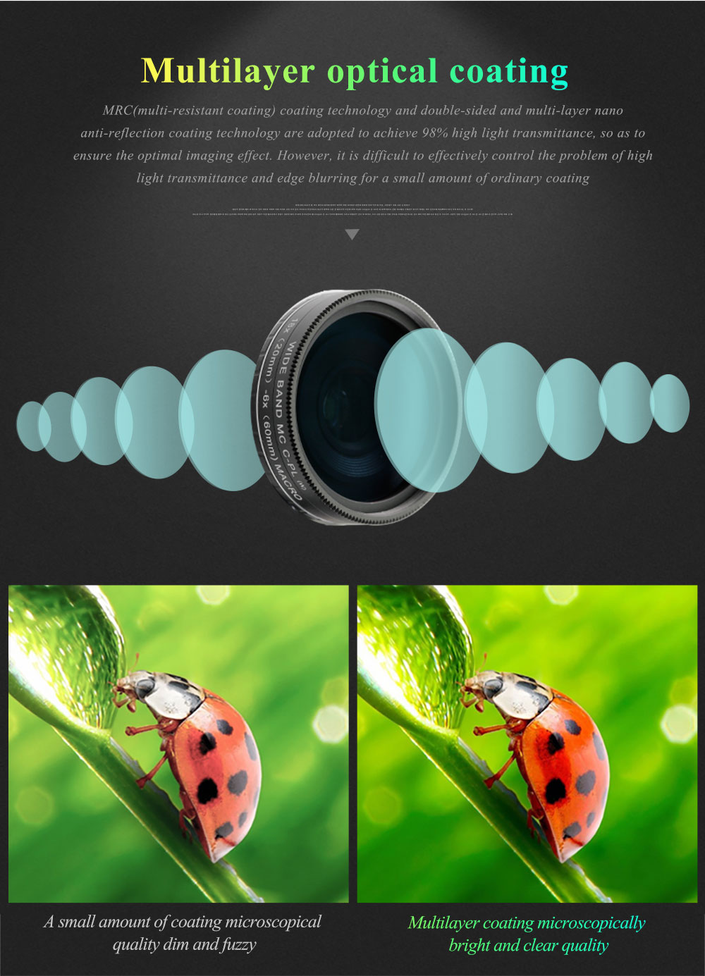 Kapkur Hd Macro Lens For Iphone Xs Max With Cpl 6x 20mm 18x 60mm Magnification
