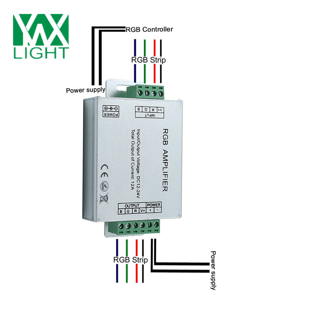 Dimmers Dimmer Controller For Rgb Led Strip Light 15cm 12a 12-24v Clearance Price Lights & Lighting